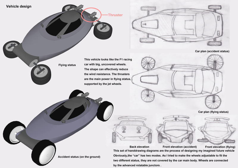 Plan And Elevation Of Car : Yuchong q events manchester school of architecture
